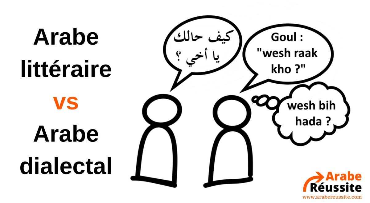 L'arabe dialectal et l'étudiant en arabe littéraire
