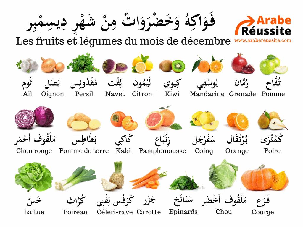 Imagier arabe-français du mois de décembre