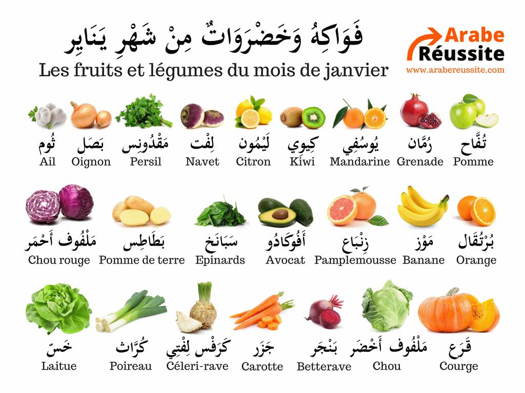 Imagier arabe-français du mois de janvier