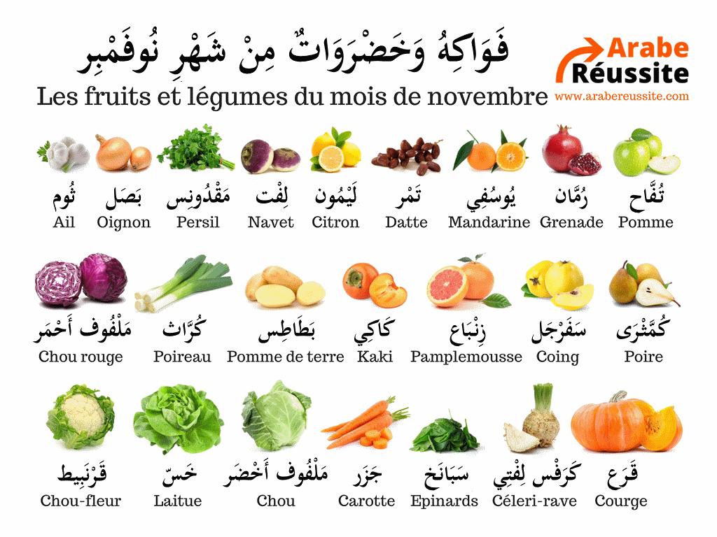 imagier arabe-français