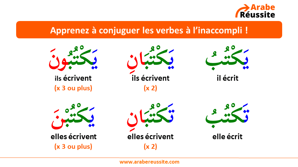 Apprendre la conjugaison en arabe littéraire